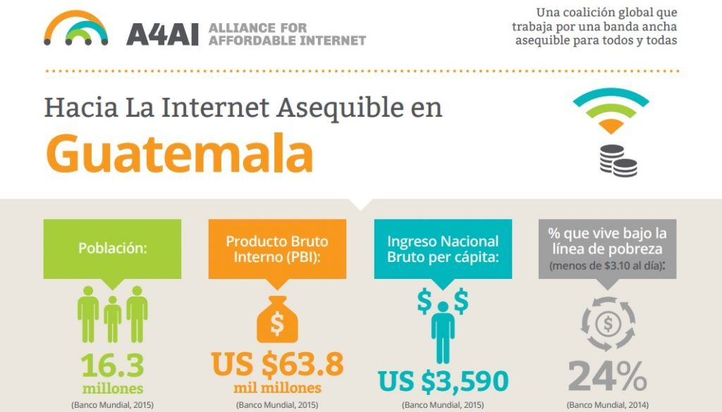 internet asequible